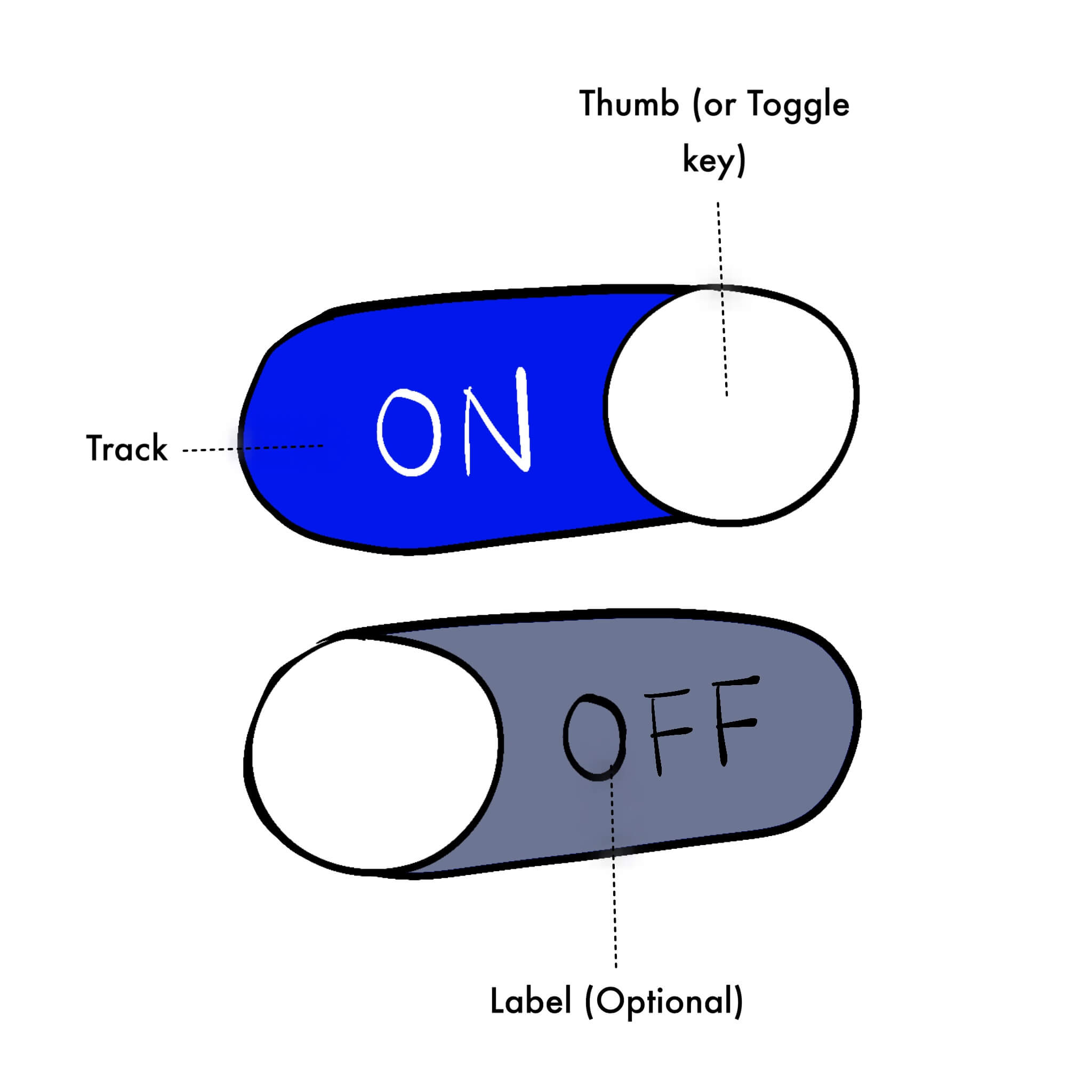 element-of-button
