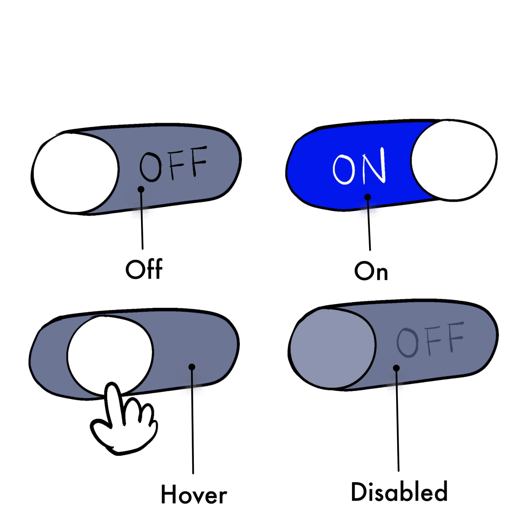states-of-button